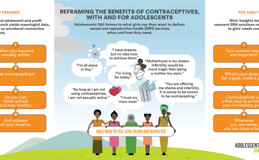Reframing the Benefits of Contraceptives